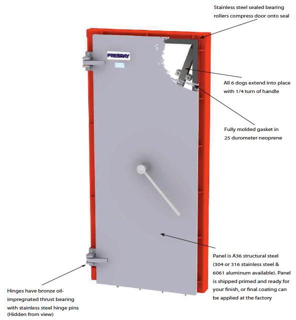 D3DQA Flood Mitigation Door Diagram