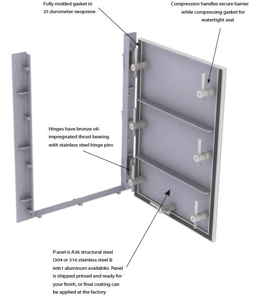 cg11ha diagram  sc 1 st  Presray & Presray CG11HA u2013 Hinged Flood Door with Mechanical Seals pezcame.com