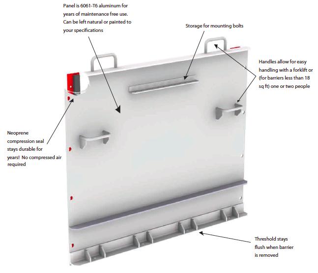 cg11fs flood panel diagram