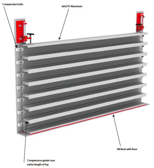 CGSL stop log flood barriers diagram