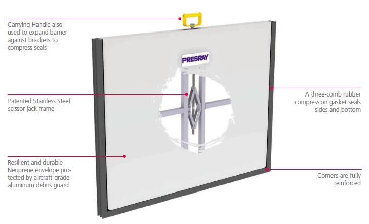 BF33 flood protection door barrier diagram