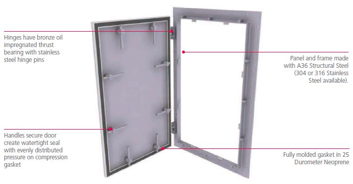 D3C Watertight Door Diagram