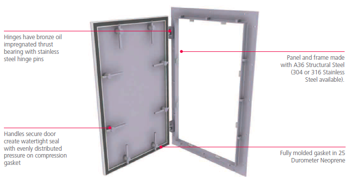 D3C Watertight Door Diagram  sc 1 st  Presray & Hinged Watertight Door - D3C