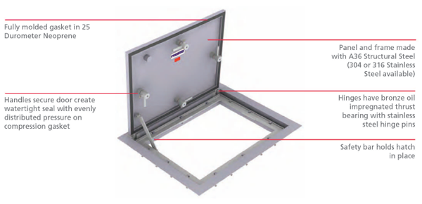 Hinged Watertight Hatch Fast Flood Protection