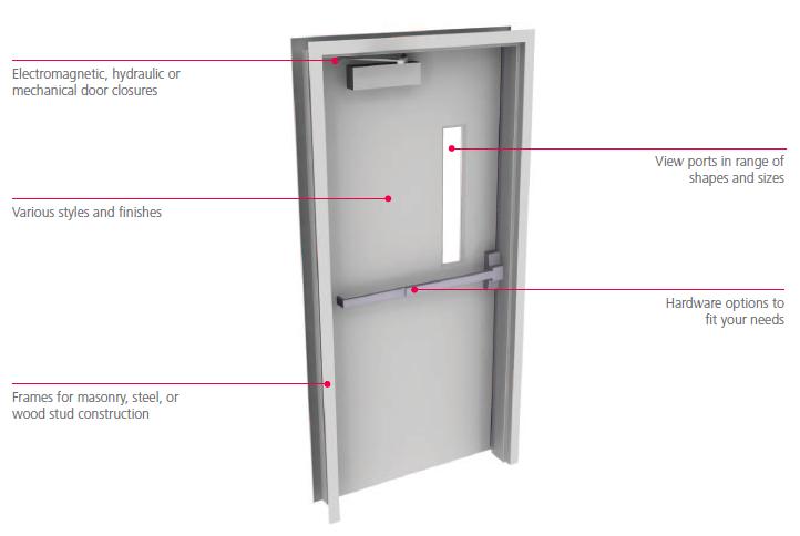 fire doors and ballistic doors diagram