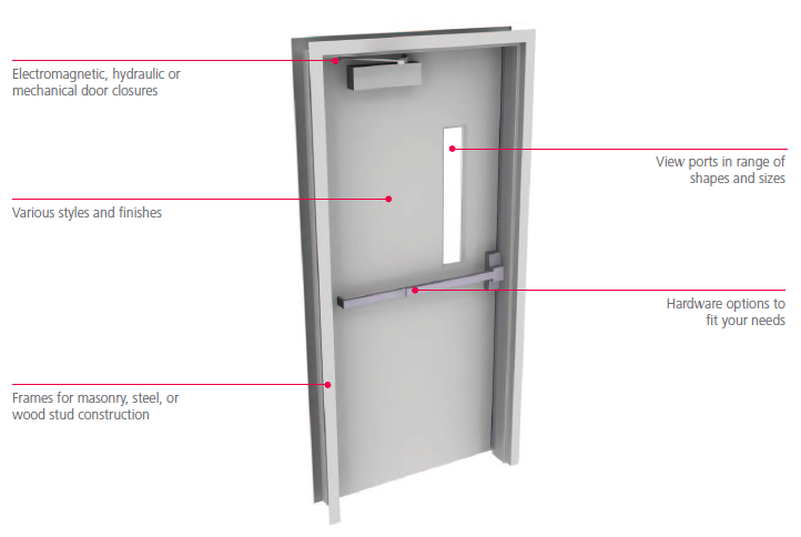 Superbe Fire Doors And Ballistic Doors Diagram