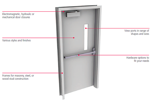 fire doors and ballistic doors diagram